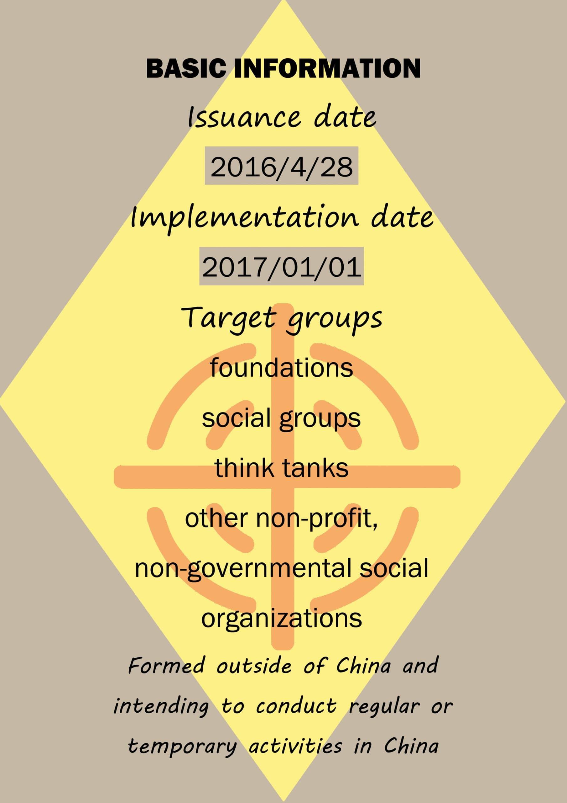 2-basic-information